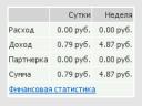 биржа ссылок LinkFeed - мой доход :)